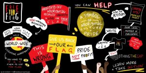 Aboriginal flag protest messages